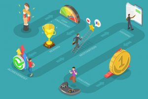 Training Effectiveness Through Gamification